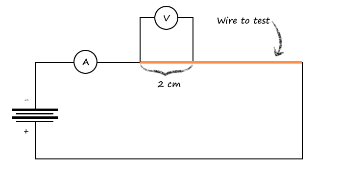 Copper Circuit Diagram