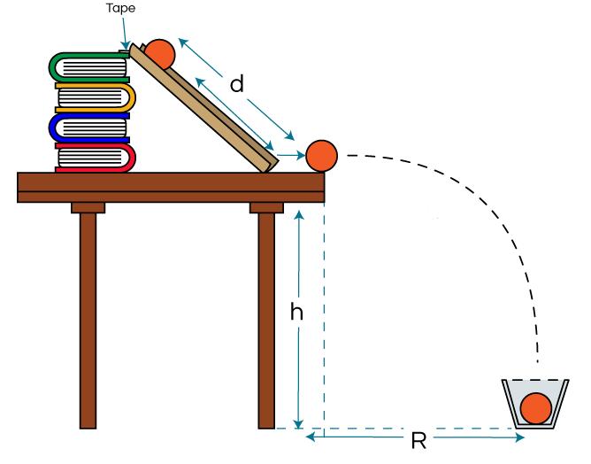 Horizontal Projectile Target Diagram