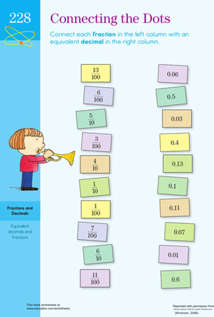 Equivalent Fractions And Decimals Worksheet Education