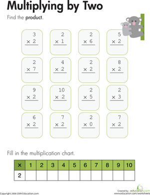 Third Grade Math Worksheets: Multiplying by Two