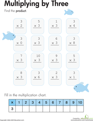 Multiplying by Three | Worksheet | Education.com