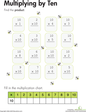 Third Grade Math Worksheets: Multiplying by Ten