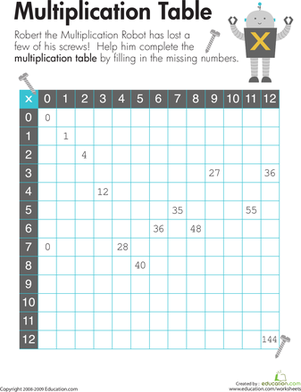 Third Grade Math Worksheets: Multiplication Table 1-12