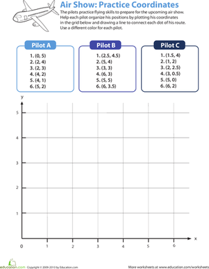 Fourth Grade Math Worksheets: Coordinate Points at the Air Show