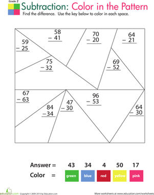 Second Grade Math Worksheets: Color by Number: Practice Two-Digit Subtraction 1