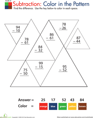 Color by Number: Practice Two-Digit Subtraction 2