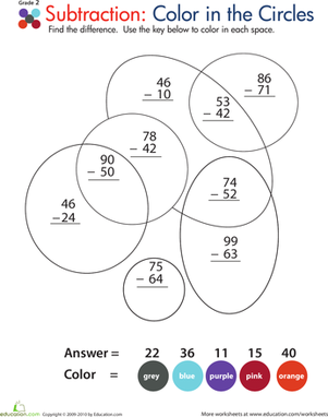 Second Grade Math Worksheets: Color by Number: Practice Two-Digit Subtraction 3