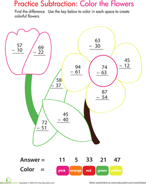 Second Grade Math Worksheets: Color by Number: Practice Two-Digit Subtraction 8