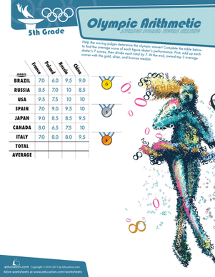 Fifth Grade Holidays & Seasons Worksheets: Math Olympics: Figure Skating Average Scores