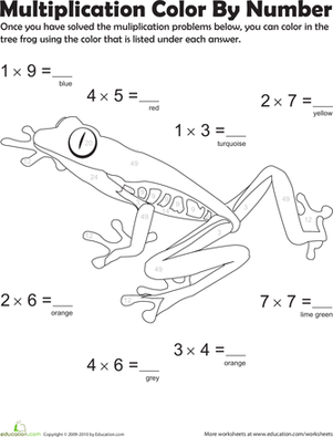 Third Grade Math Worksheets: Multiplication Color by Number: Tree Frog 1
