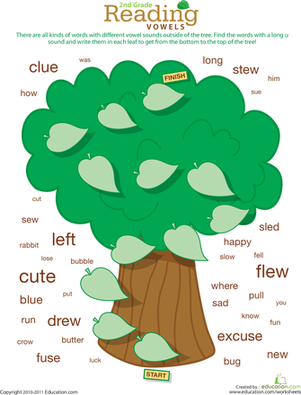 Reading Roundup: Find the Long U Vowels
