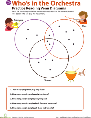 Practice reading venn diagrams 2 in the orchestra worksheet second grade math worksheets practice reading venn diagrams 2 in the orchestra ccuart Gallery