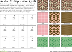 Third Grade Math Worksheets: Make a Quilt: Multiplication #1