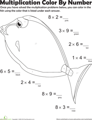 Third Grade Math Worksheets: Multiplication Color by Number: Fish #2
