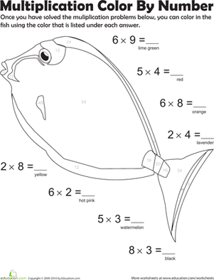 Third Grade Math Worksheets: Multiplication Color by Number: Fish #3