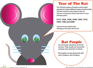 Kindergarten Social studies Worksheets: Year of the Rat
