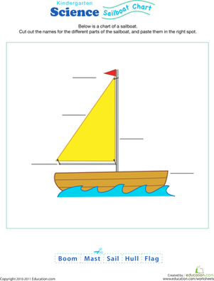 Kindergarten Reading & Writing Worksheets: Test Your Boat Knowledge