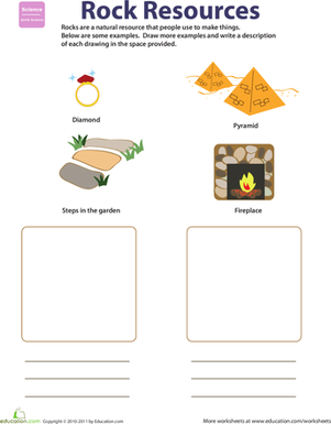 Worksheet: Natural Resources (elem/upper elem) | abcteach