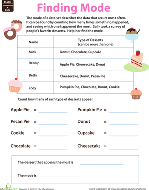 ... favorite desserts, and then find the mode (or most common) favorite