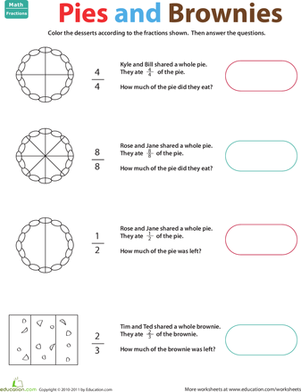 Second Grade Math Worksheets: Fraction Practice: Pie and Brownies