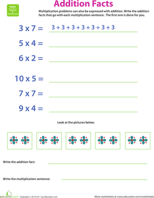 Fourth Grade Math Worksheets: Related Facts: Write the Addition Facts