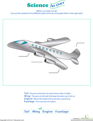 Kindergarten Science Worksheets: Parts of a Jet
