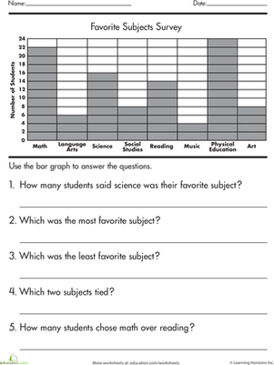 Graphing Survey Data | Worksheet | Education.com