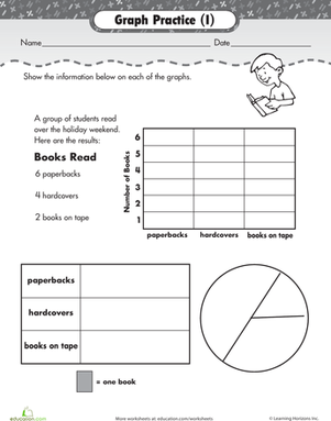 2nd grade, 3rd grade Math Worksheets: Reading bar graphs ...