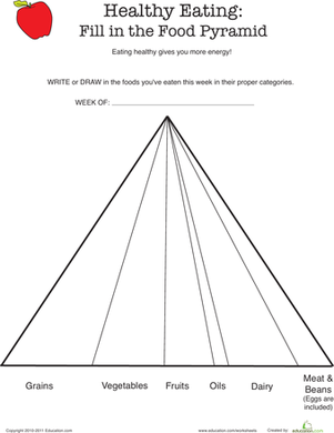 Second Grade Science Worksheets: Healthy Eating: Fill in the Food Pyramid