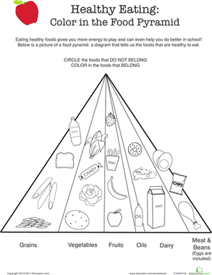 Healthy Eating: Color the Food Pyramid | Worksheet | Education.com