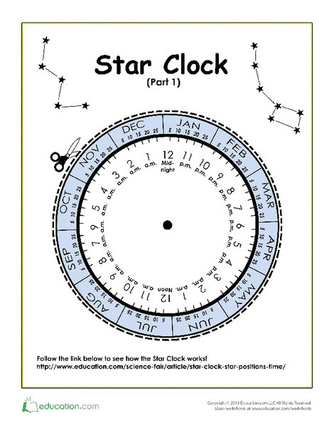 Third Grade Science Worksheets: Big Dipper Clock