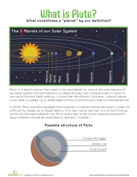 Fifth Grade Science Worksheets: Is Pluto a Planet?