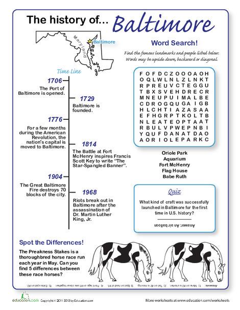 Third Grade Social studies Worksheets: History of Baltimore