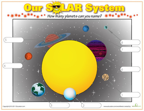 Third Grade Science Worksheets: Name the Planets