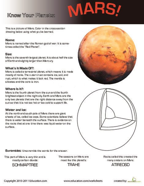 Third Grade Science Worksheets: Know Your Planets: Mars