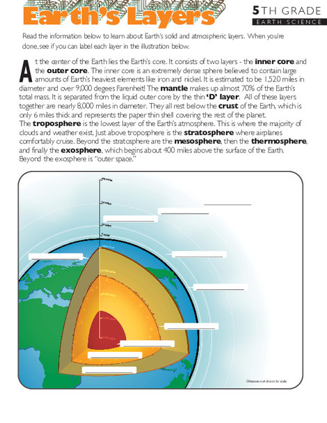 Fifth Grade Science Worksheets: Learn about the Earth's Layers