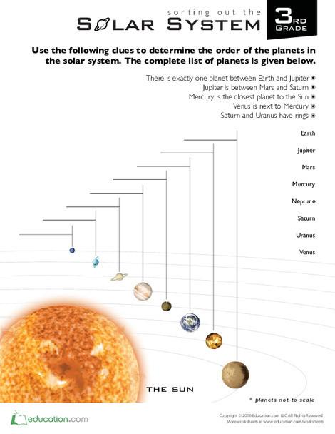 Third Grade Science Worksheets: Solar System Worksheet