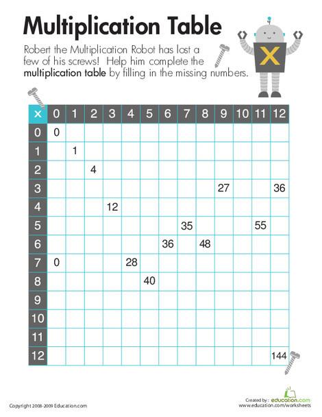 Third Grade Math Worksheets: Multiplication Table 1-12