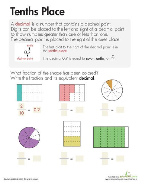 Third Grade Math Worksheets: Decimals: Tenths Place