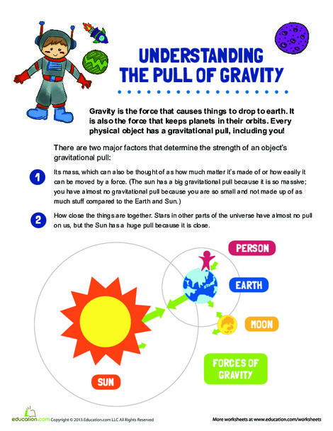 Fourth Grade Science Worksheets: Gravity Definition For Kids