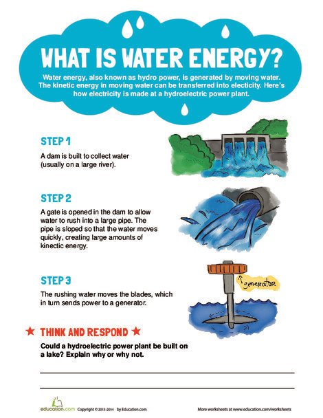 Third Grade Science Worksheets: What is Water Energy