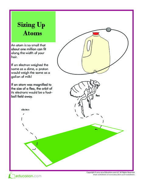 Fifth Grade Science Worksheets: Size of an Atom