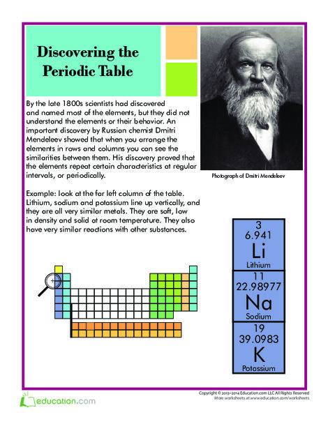 Fifth Grade Science Worksheets: History of the Periodic Table