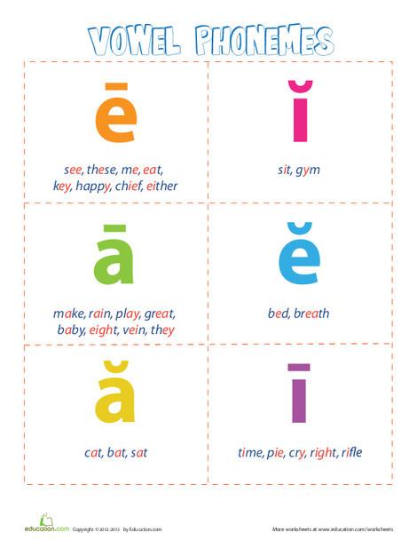 Kindergarten Reading & Writing Worksheets: Vowel Phonemes