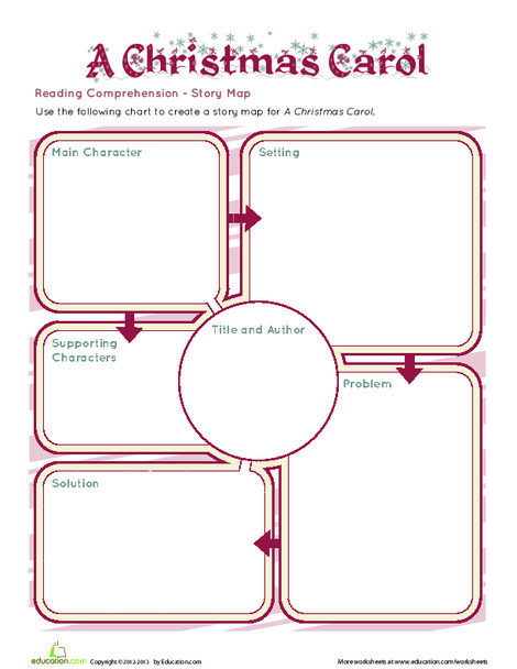 Third Grade Reading & Writing Worksheets: A Christmas Carol: Story Map