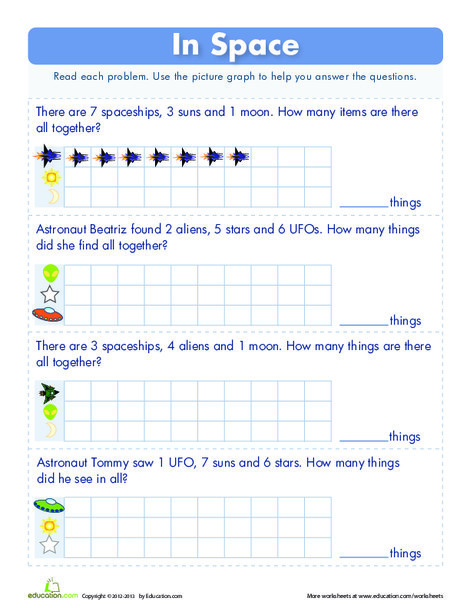 First Grade Math Worksheets: Addition Picture Graphs