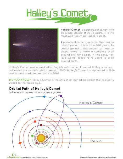 Fifth Grade Science Worksheets: Halley's Comet
