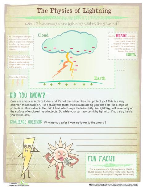 Fifth Grade Science Worksheets: How Lightning Works