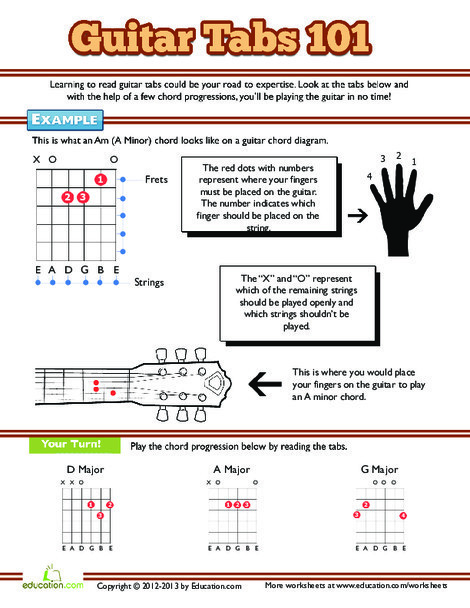 Fourth Grade Fine arts Worksheets: How to Read Guitar Tabs