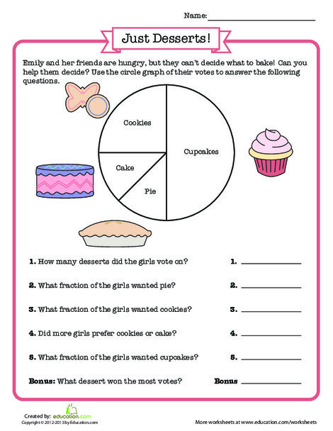 Second Grade Math Worksheets: Circle Graph